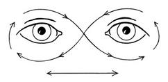 Entspannung im Büro: Augenentspannung - Zeichnung / Augenbewegung in Form einer Acht