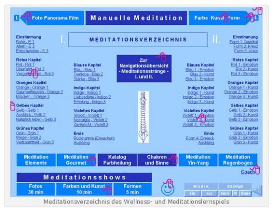 Meditationsverzeichnis