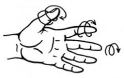 Handmassage an den Fingern - zeichnerische Darstellung der Massagebewegung und Massagerichtung.